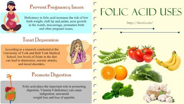 Folic Acid Uses | IV Vitamin Therapy in Beverly Hills